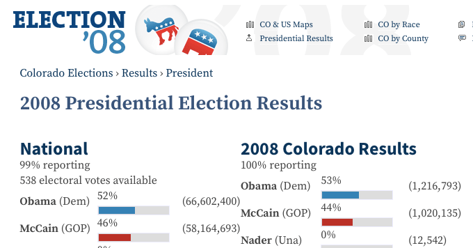 A screenshot of the Denver Post's election results site