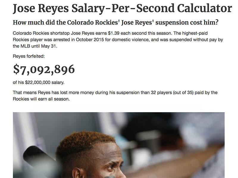 A screenshot of the Jose Reyes salary calculator