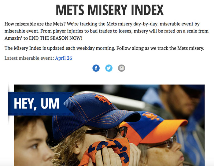 A screenshot of the top of the Mets Misery Index